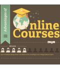 Cursos de formación en internet